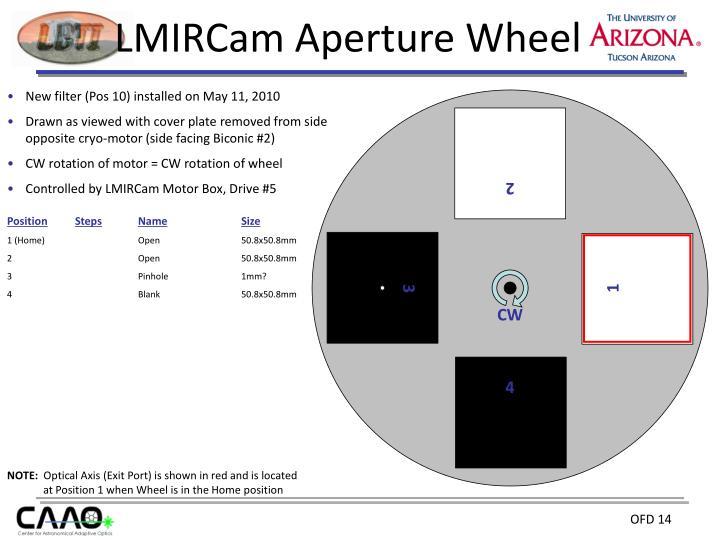LMIRCam Aperture Wheel