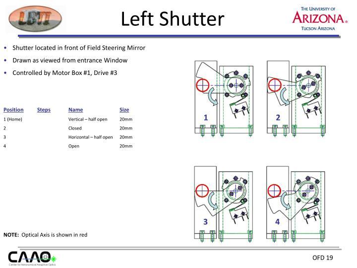 Left Shutter