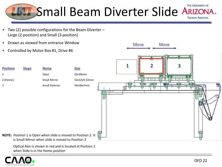 Small Beam Diverter Slide