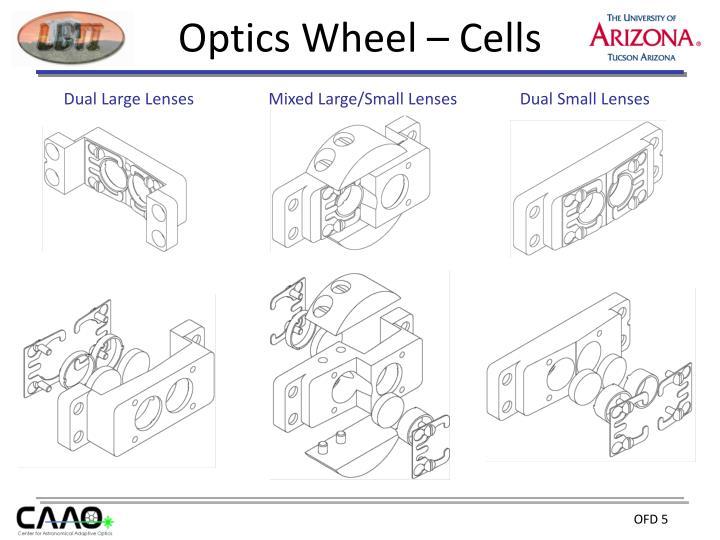 Optics Wheel – Cells