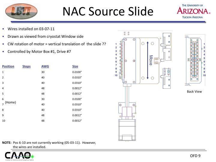 NAC Source Slide