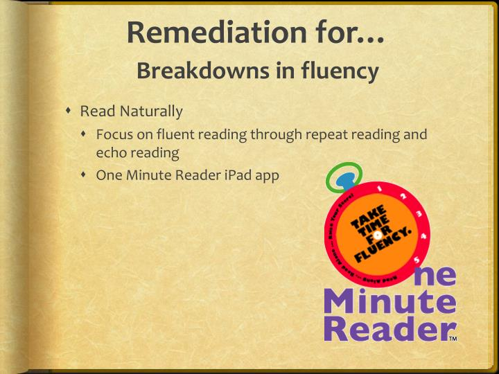 Remediation for…