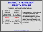 disability retirement annuity amount