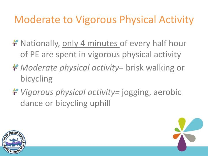 Moderate to Vigorous Physical Activity