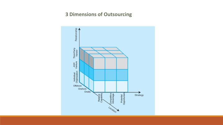 3 Dimensions of Outsourcing