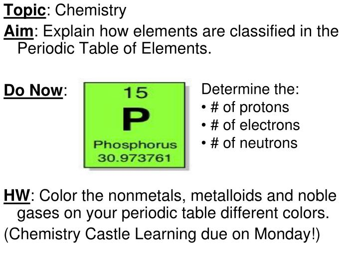 Ppt Topic Chemistry Aim Explain How Elements Are Classified In