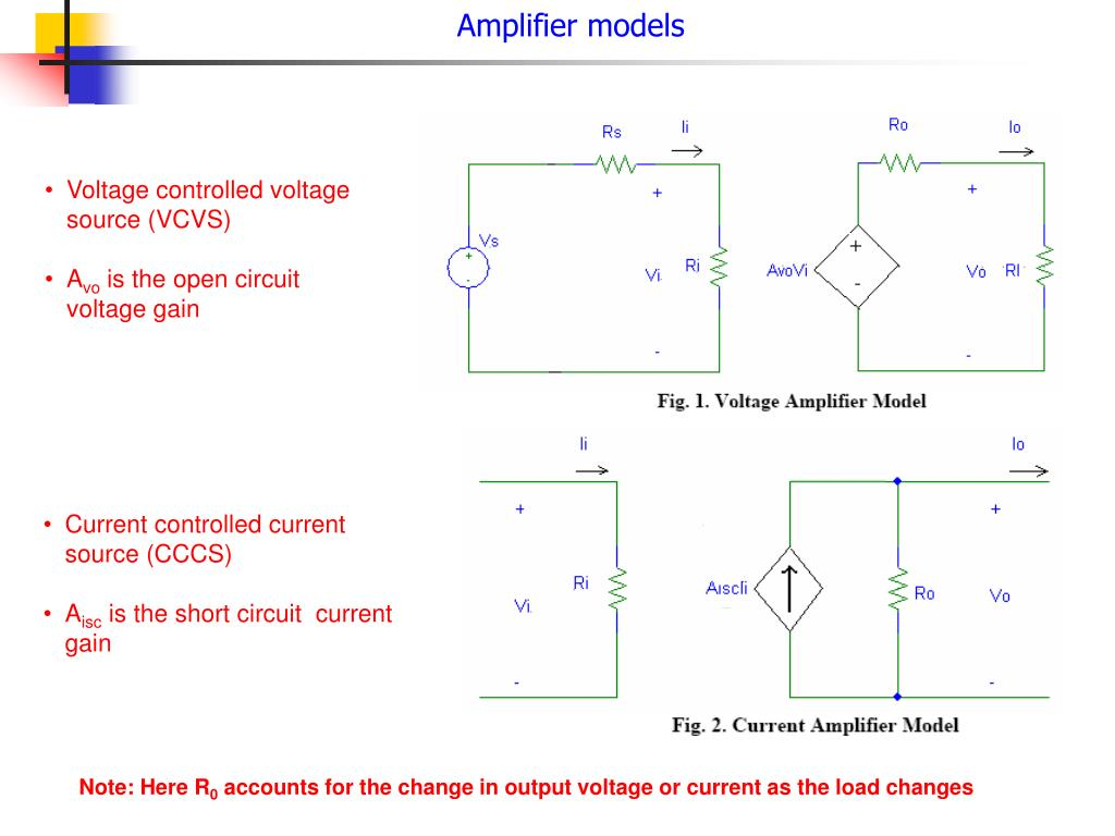 Ppt Amplifier Models Powerpoint Presentation Id5880351 Voltage Controlled Variable Gain 1 N