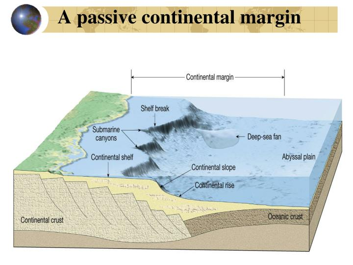 A passive continental margin