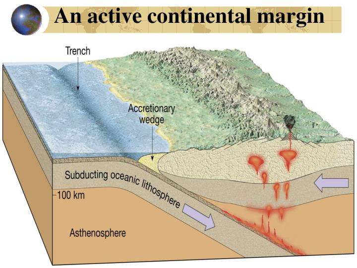 An active continental margin