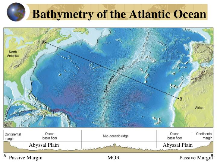 Bathymetry of the Atlantic Ocean