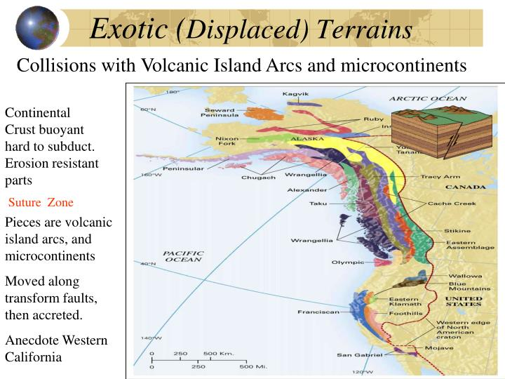 Collisions with Volcanic Island Arcs and microcontinents