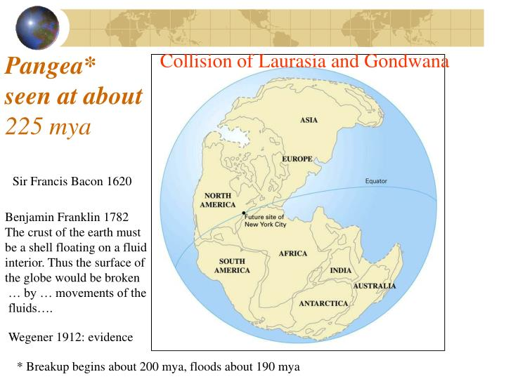 Pangea seen at about 225 mya