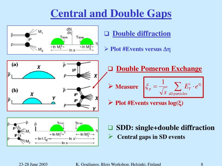 Central and Double Gaps