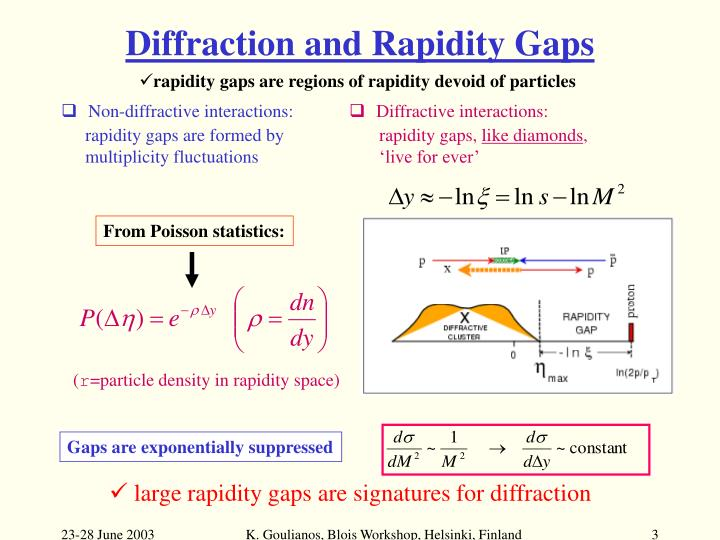Diffraction and rapidity gaps