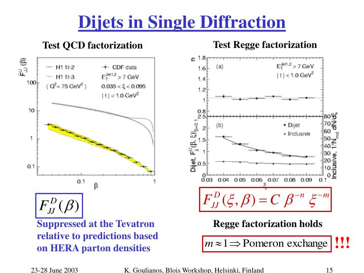 Dijets in Single Diffraction