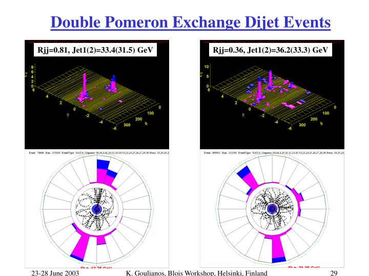 Double Pomeron Exchange Dijet Events