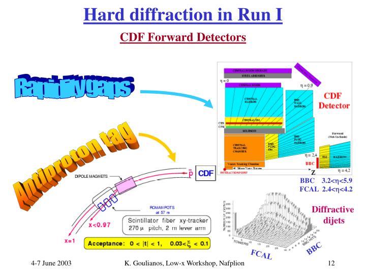 Hard diffraction in Run I