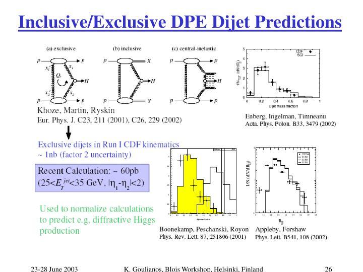 Inclusive/Exclusive DPE Dijet Predictions