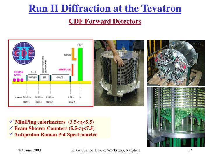 Run II Diffraction at the Tevatron