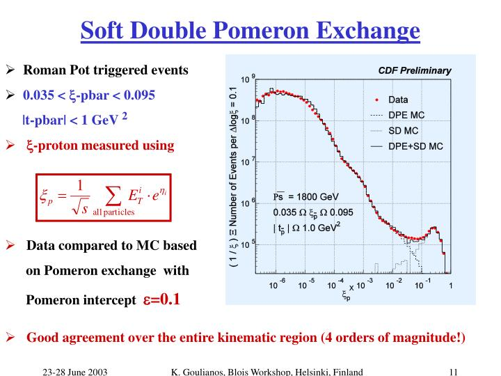 Soft Double Pomeron Exchange