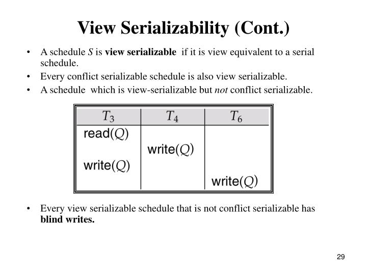 View Serializability (Cont.)