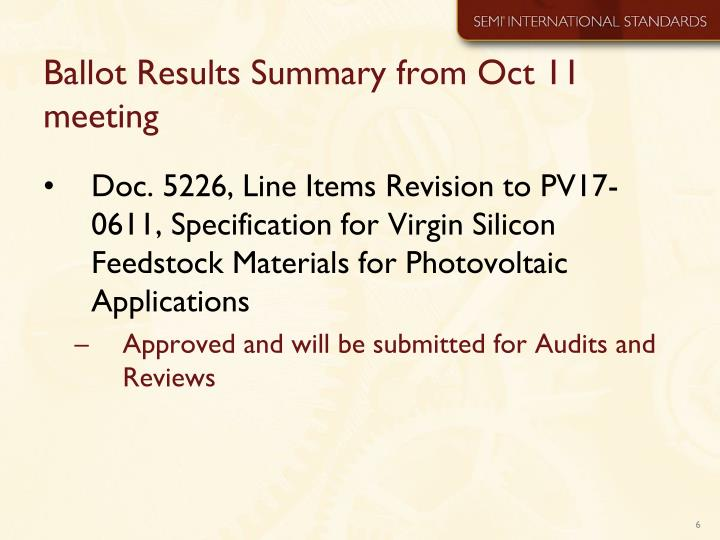 Ballot Results Summary from Oct 11 meeting