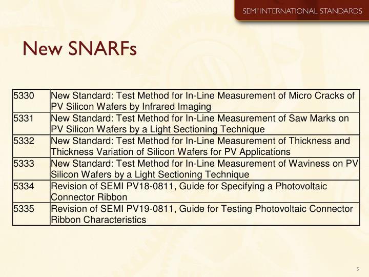 New SNARFs