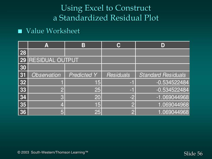 Using Excel to Construct