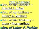 fdr s cabinet