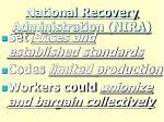 national recovery administration nira