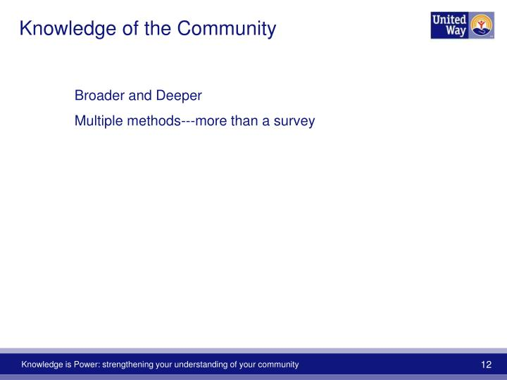 Knowledge of the Community