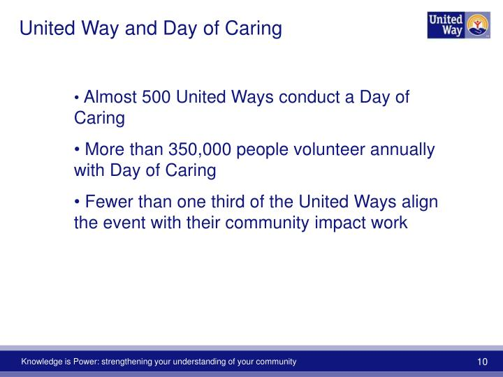 United Way and Day of Caring