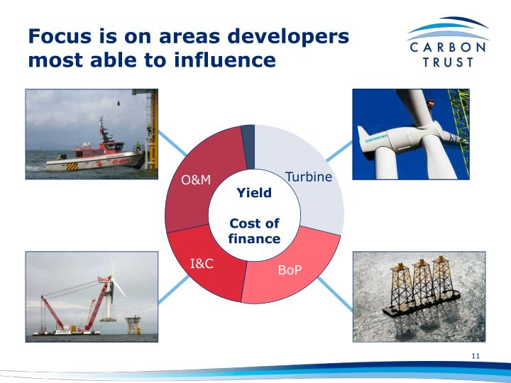 Focus is on areas developers most able to influence