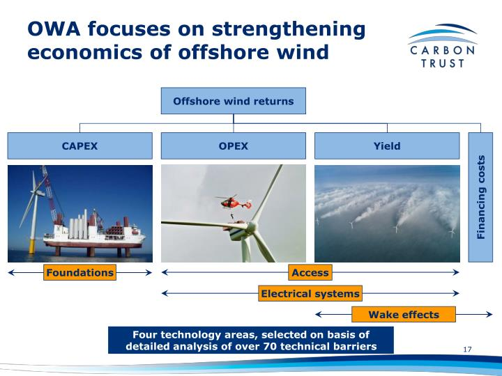 OWA focuses on strengthening economics of offshore wind