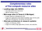 complementary roles of five compute resource sites
