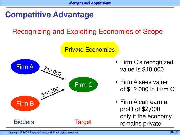 Private Economies
