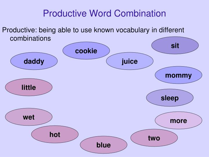 Productive Word Combination