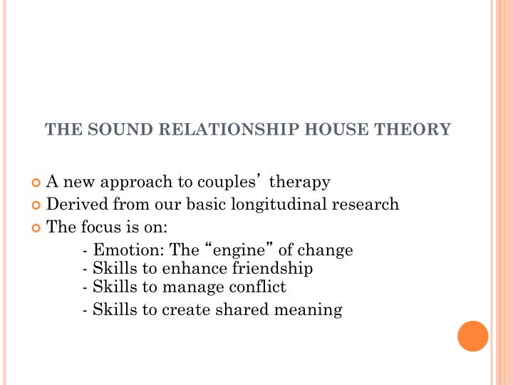 THE SOUND RELATIONSHIP HOUSE THEORY