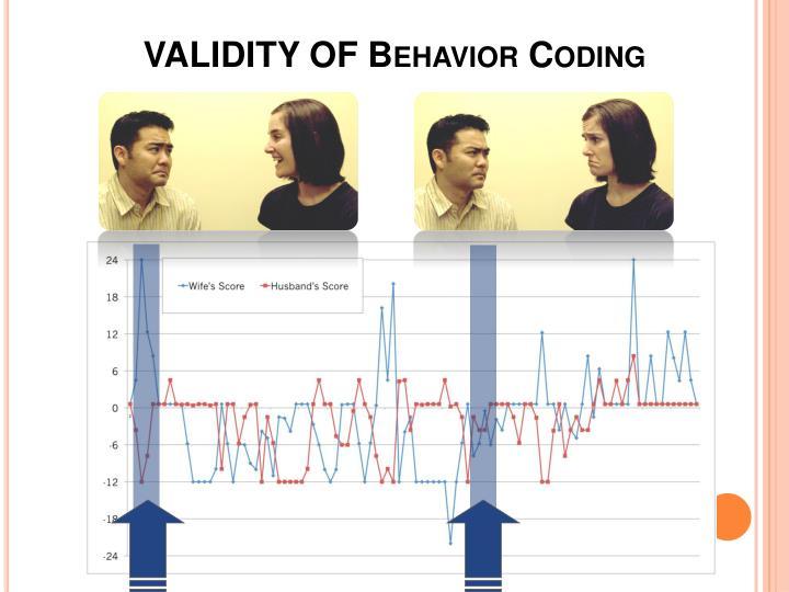 VALIDITY OF Behavior Coding