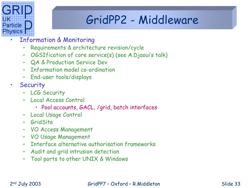 Gin Middleware