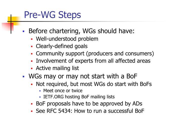 Pre-WG Steps