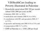 v b healthcare leading to poverty illustrated in palestine