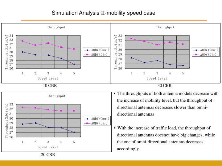 Simulation Analysis