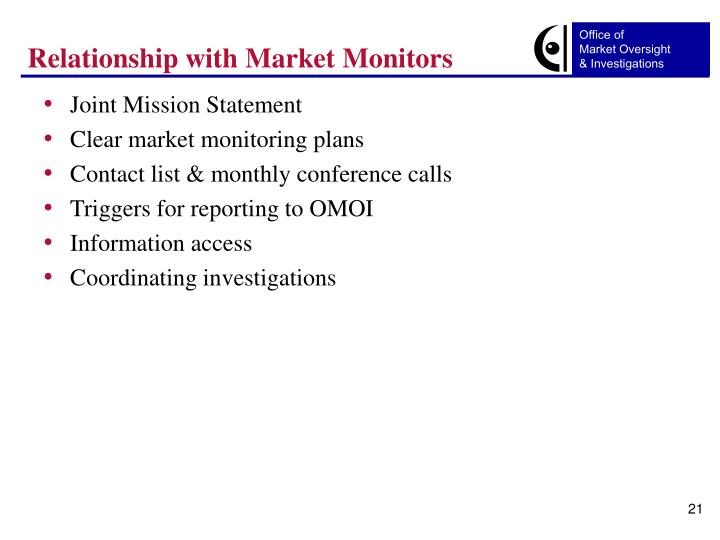 Relationship with Market Monitors