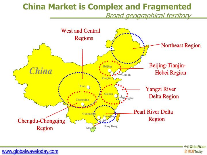 China Market is Complex and Fragmented