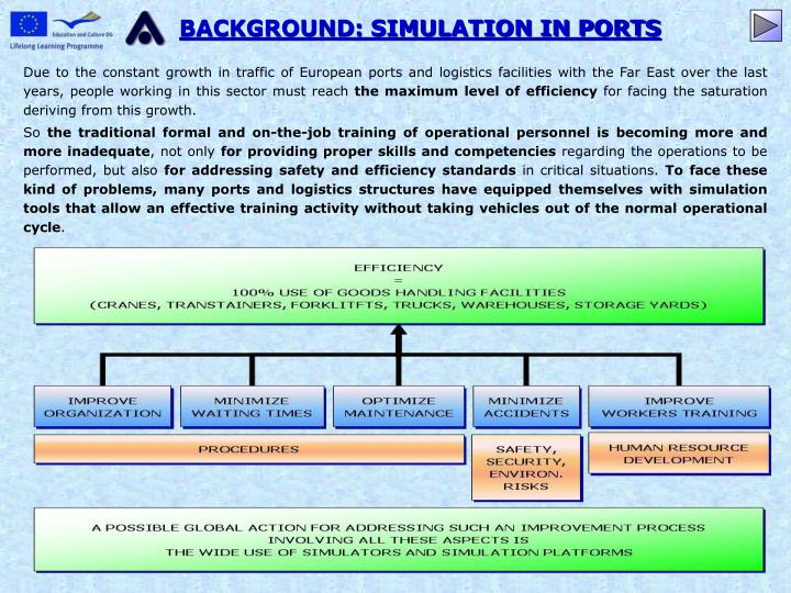 BACKGROUND: SIMULATION IN PORTS