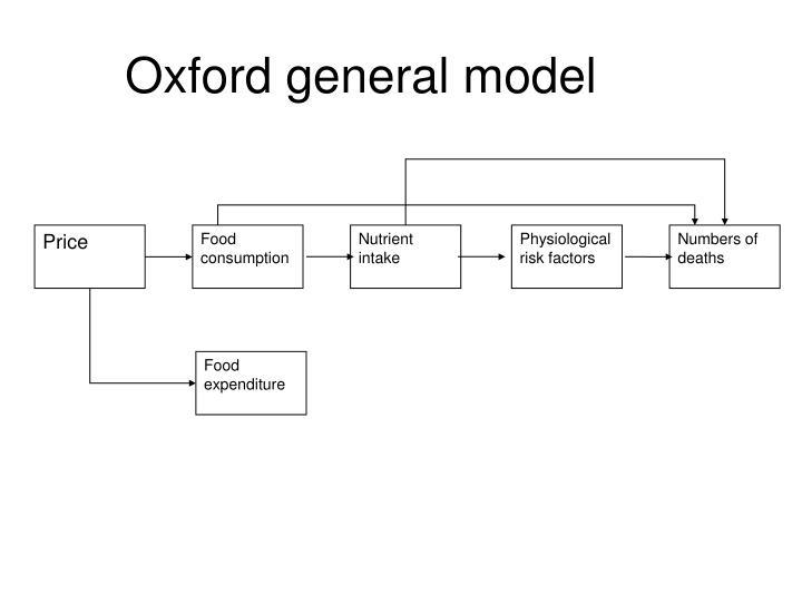 Oxford general model