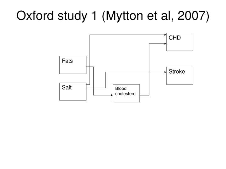 Oxford study 1 (Mytton et al, 2007)