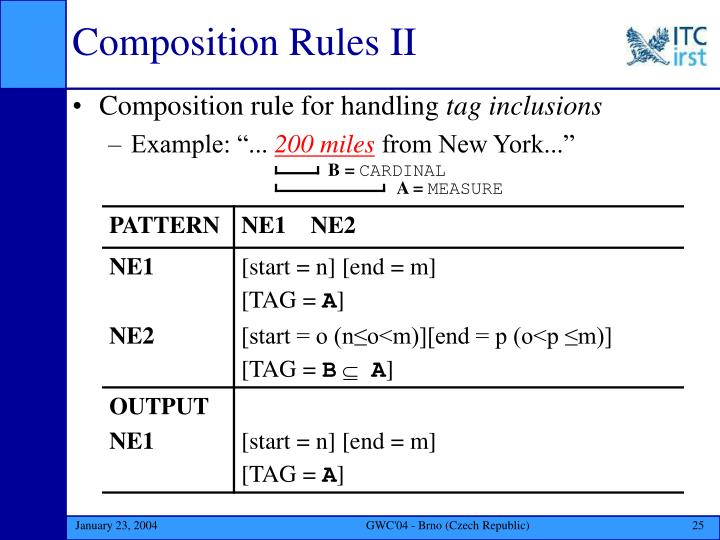 Composition Rules II