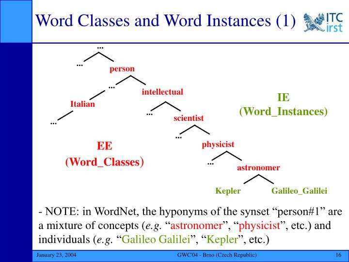 Word Classes and Word Instances (1)